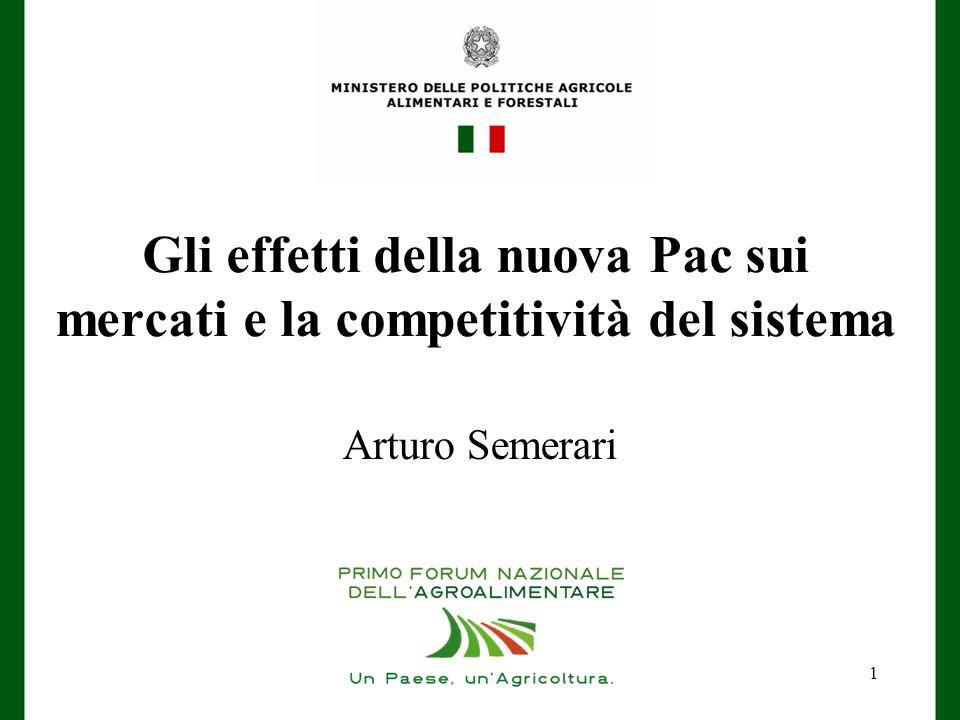 Gli effetti della nuova Pac sui mercati e la competitività del sistema