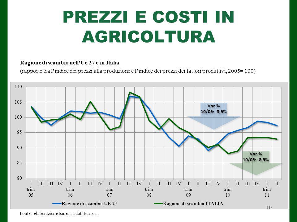 PREZZI E COSTI IN AGRICOLTURA