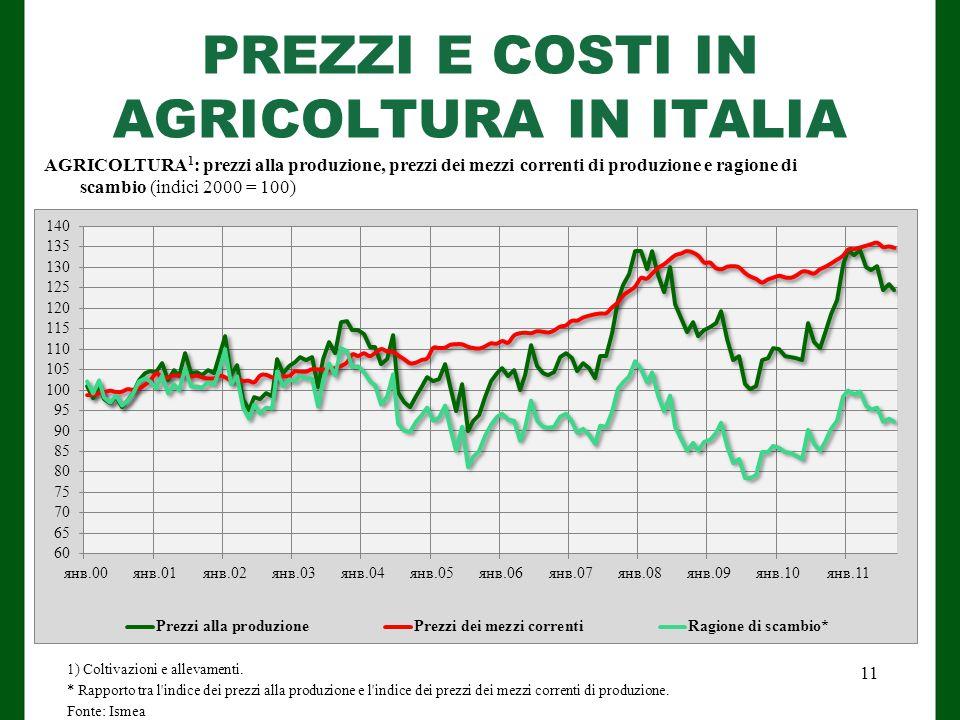 PREZZI E COSTI IN AGRICOLTURA IN ITALIA