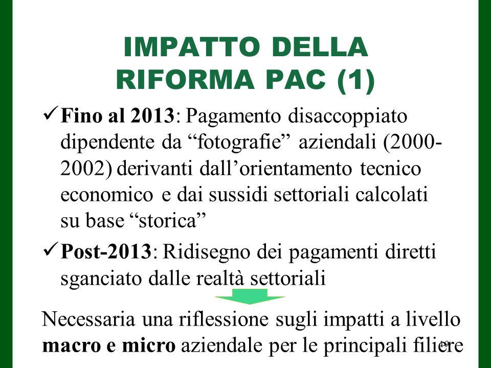 IMPATTO DELLA RIFORMA PAC (1)
