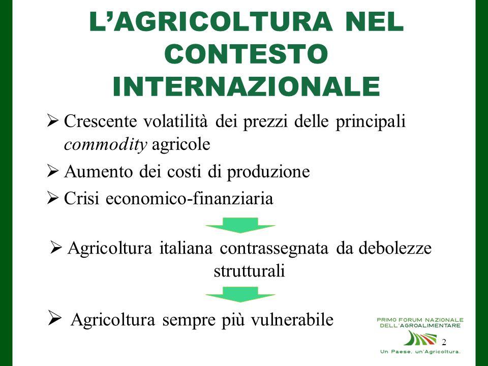 L'AGRICOLTURA NEL CONTESTO INTERNAZIONALE