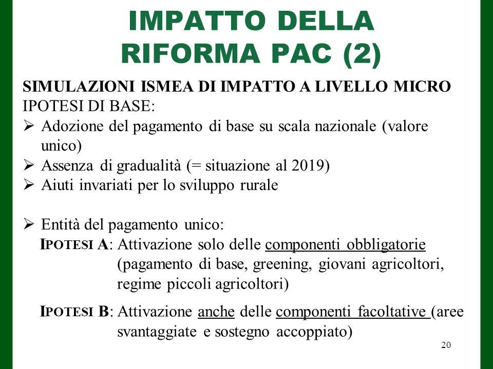 IMPATTO DELLA RIFORMA PAC (2)