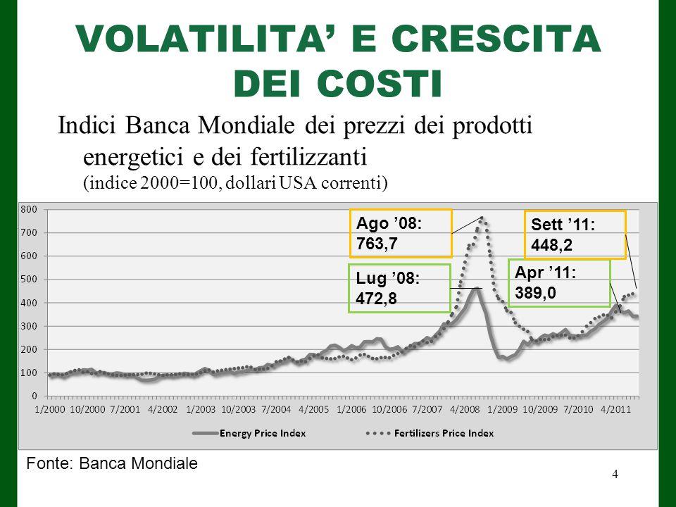 VOLATILITA' E CRESCITA DEI COSTI