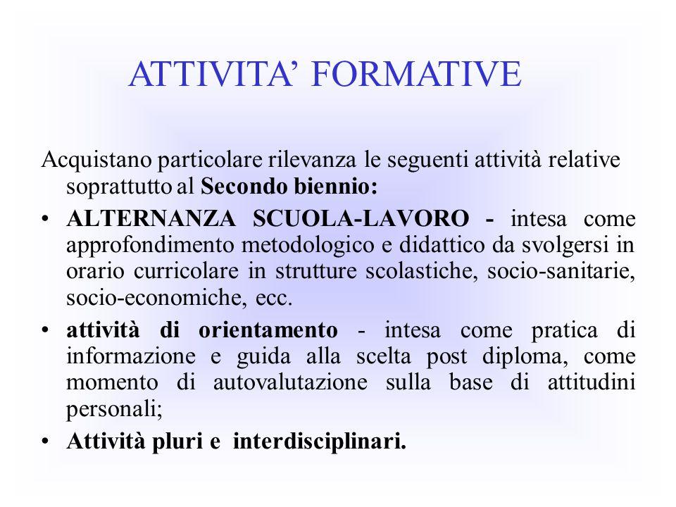 ATTIVITA' FORMATIVE Acquistano particolare rilevanza le seguenti attività relative soprattutto al Secondo biennio: