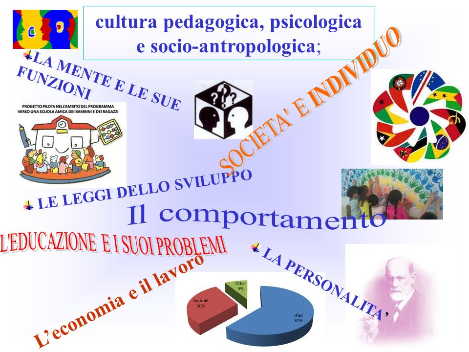 cultura pedagogica, psicologica e socio-antropologica;