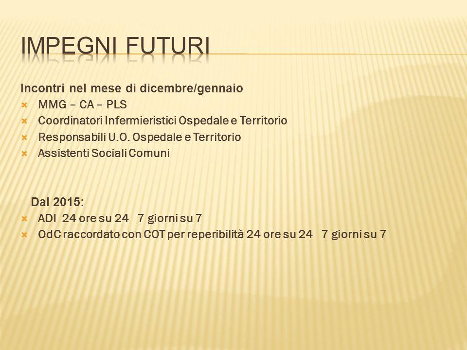 Impegni futuri Incontri nel mese di dicembre/gennaio MMG – CA – PLS