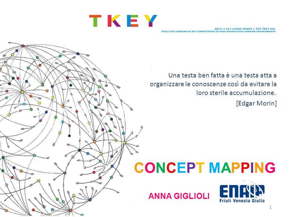 Mappe mentali e concettuali. Corso di formazione interna. CEFAP FVG