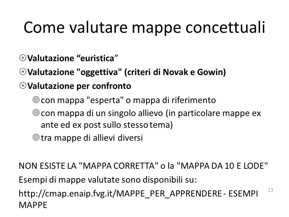 Come valutare mappe concettuali