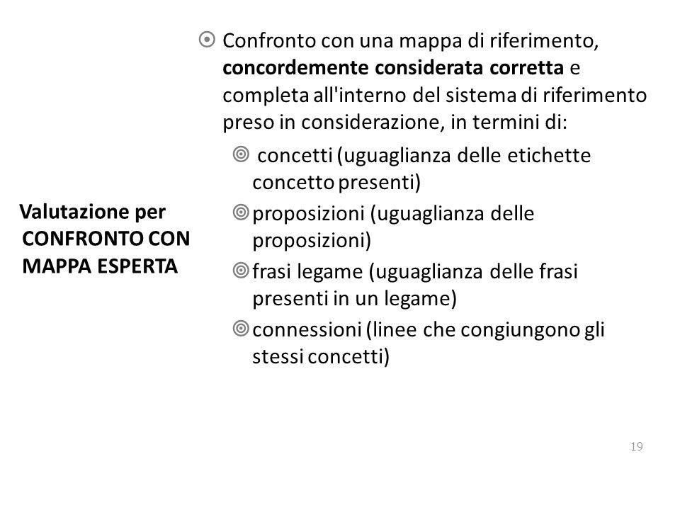 Confronto con una mappa di riferimento, concordemente considerata corretta e completa all interno del sistema di riferimento preso in considerazione, in termini di: