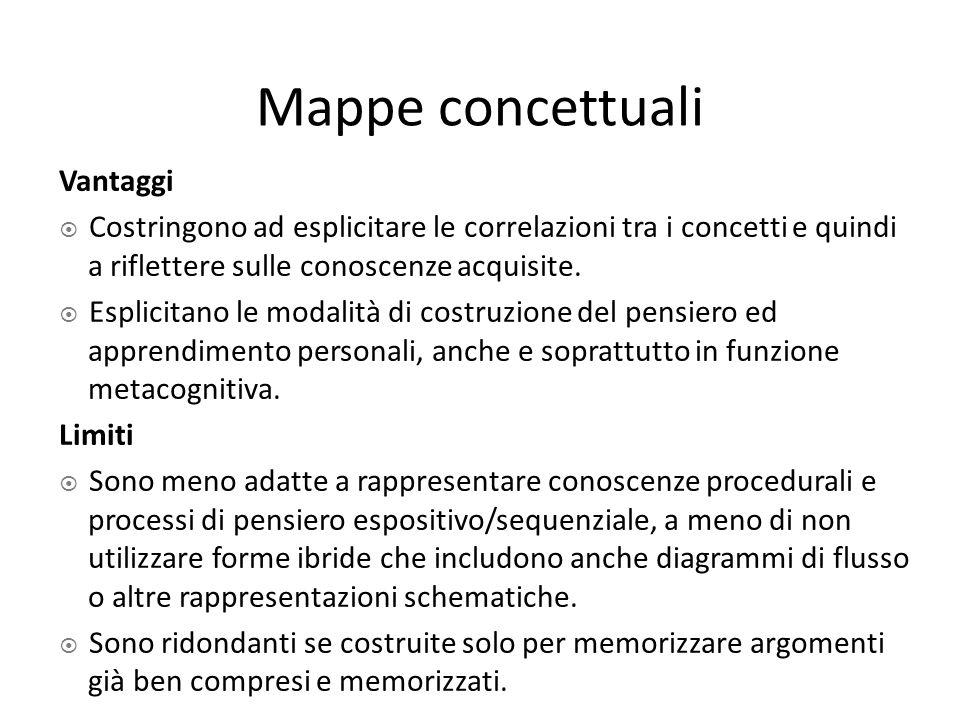 Mappe concettuali Vantaggi