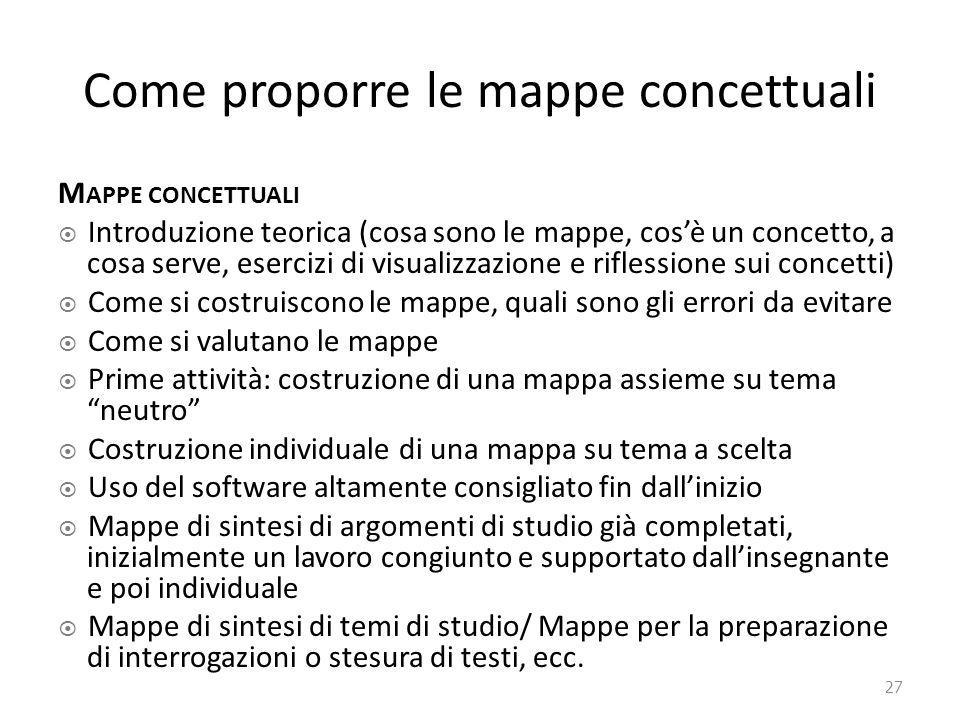 Come proporre le mappe concettuali
