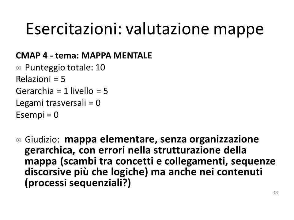 Esercitazioni: valutazione mappe