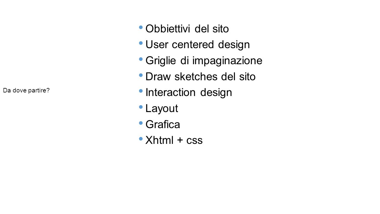 Griglie di impaginazione Draw sketches del sito Interaction design