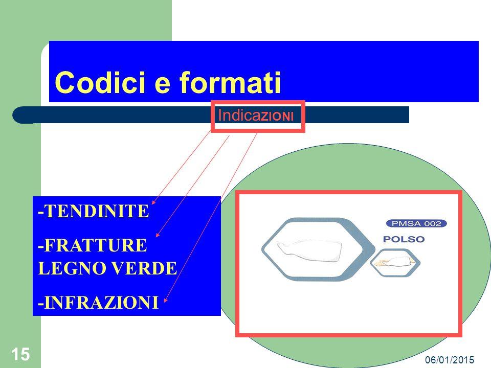 Codici e formati -TENDINITE -FRATTURE LEGNO VERDE -INFRAZIONI