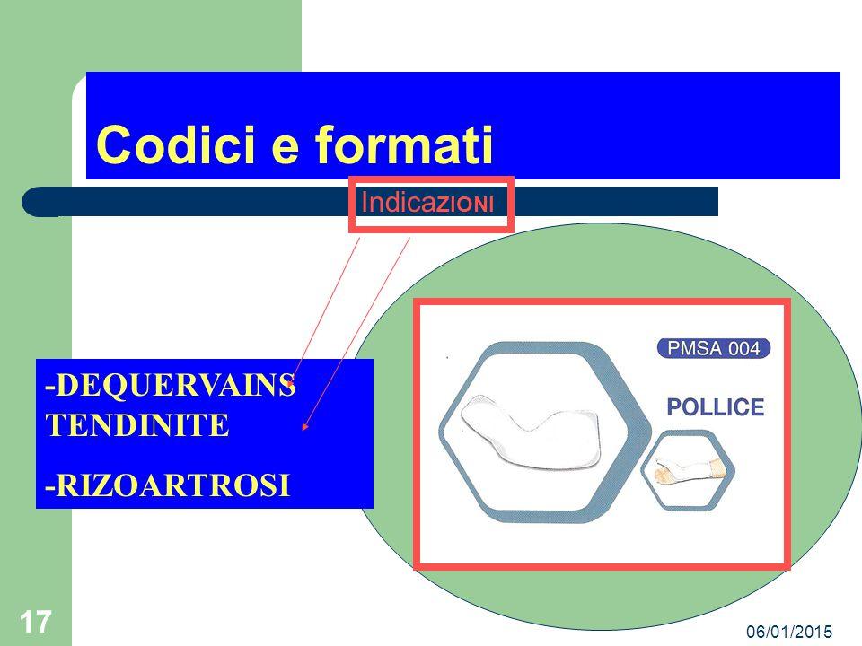 Codici e formati -DEQUERVAINS TENDINITE -RIZOARTROSI IndicaZIONI
