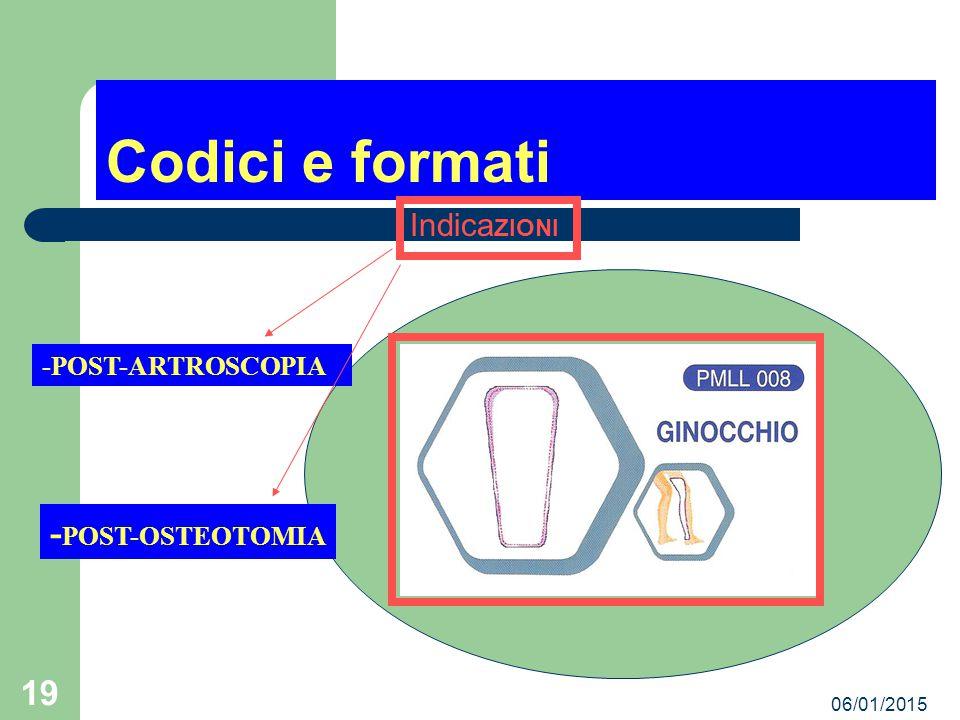 Codici e formati -POST-OSTEOTOMIA IndicaZIONI -POST-ARTROSCOPIA