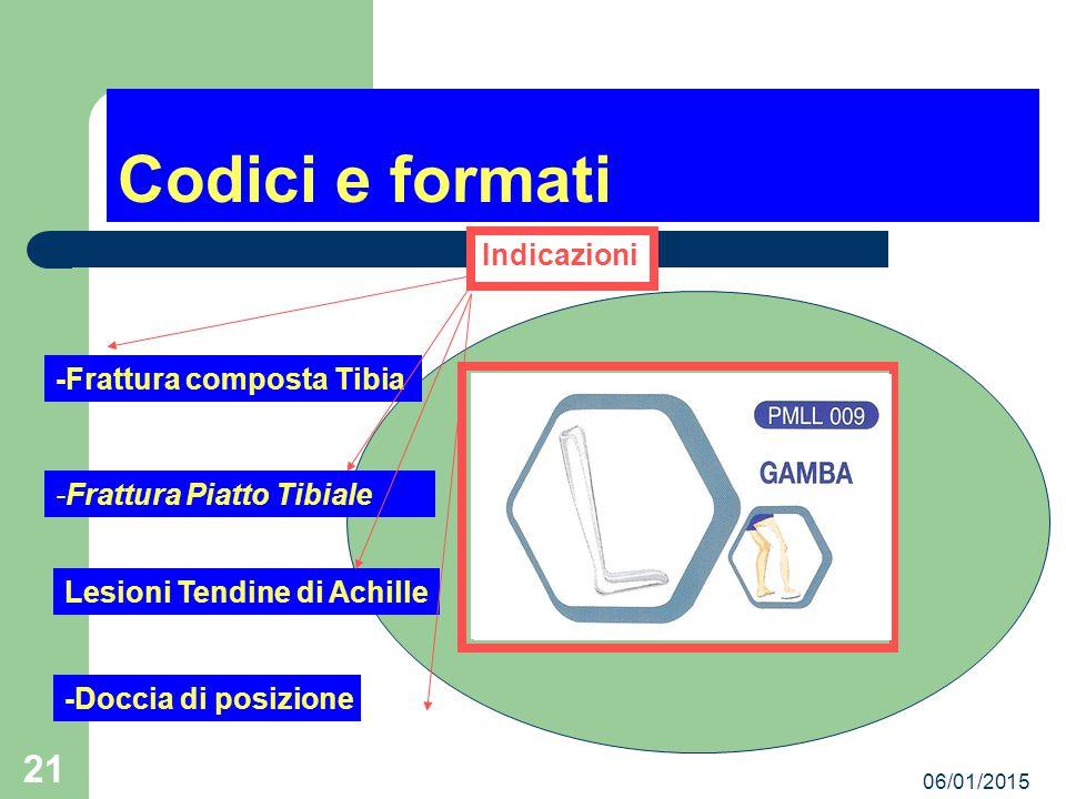 Codici e formati Indicazioni -Frattura composta Tibia