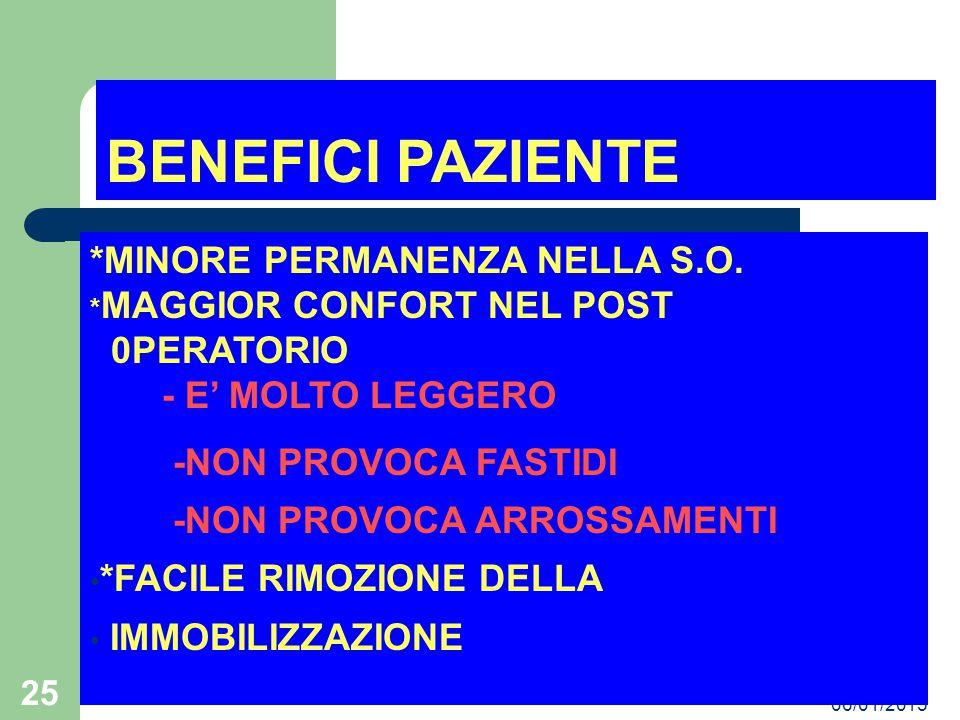 BENEFICI PAZIENTE *MINORE PERMANENZA NELLA S.O. 0PERATORIO