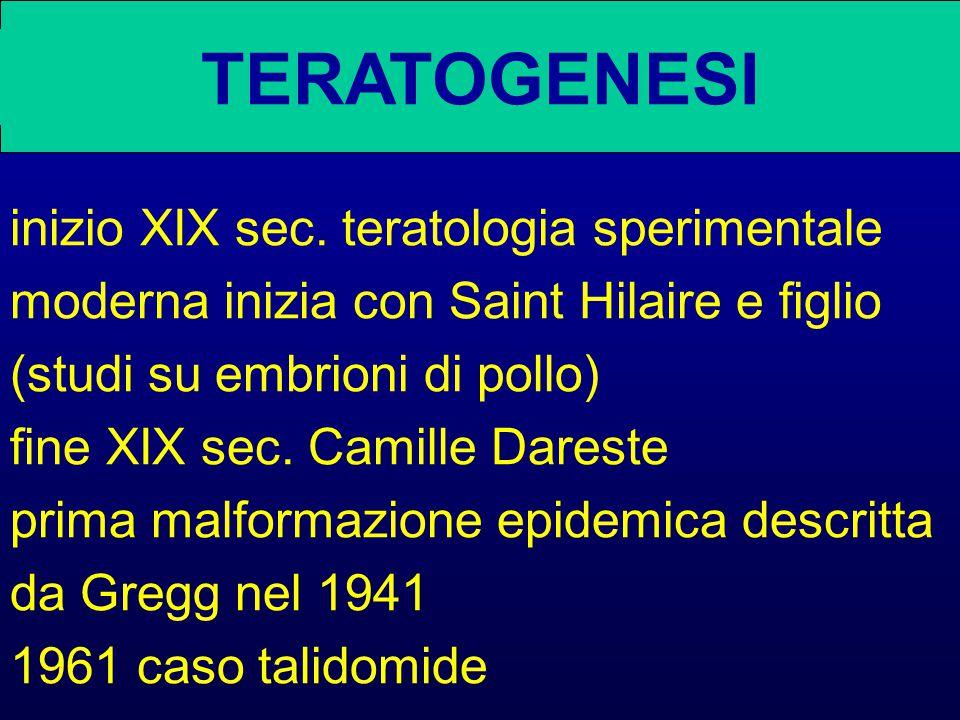 TERATOGENESI inizio XIX sec. teratologia sperimentale moderna inizia con Saint Hilaire e figlio (studi su embrioni di pollo)