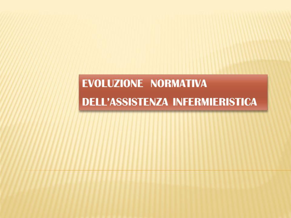 EVOLUZIONE NORMATIVA DELL'ASSISTENZA INFERMIERISTICA
