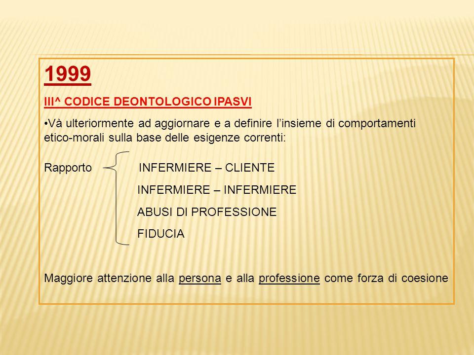 1999 III^ CODICE DEONTOLOGICO IPASVI