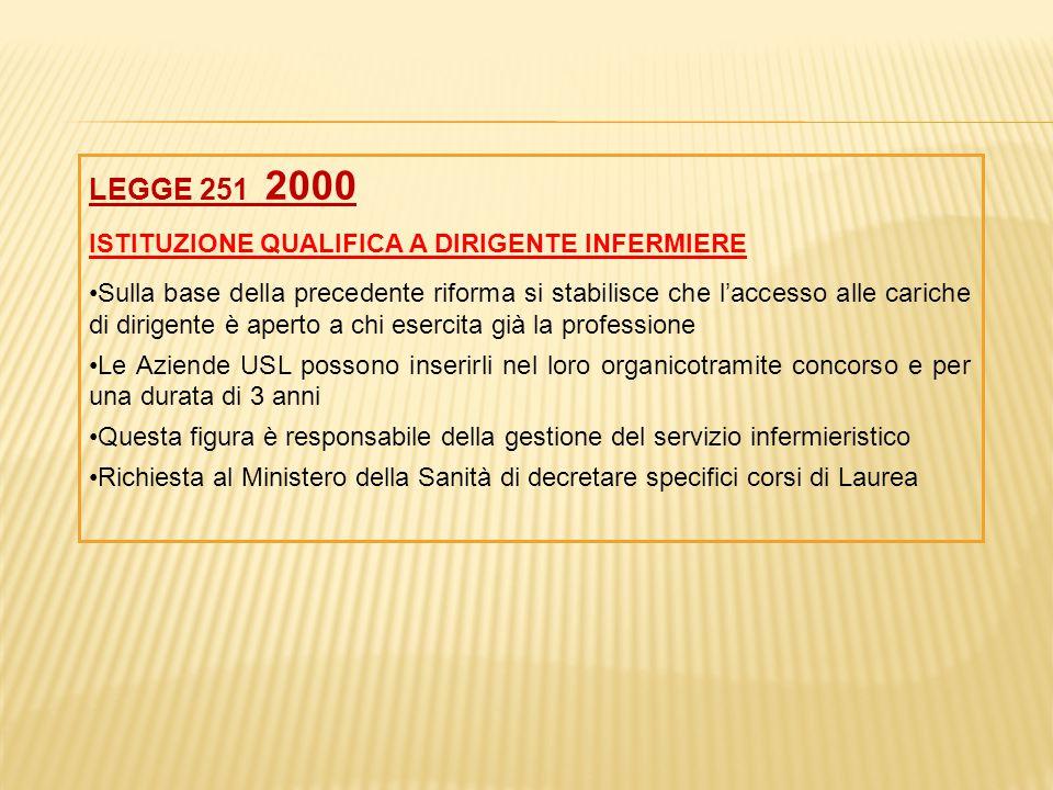 LEGGE 251 2000 ISTITUZIONE QUALIFICA A DIRIGENTE INFERMIERE