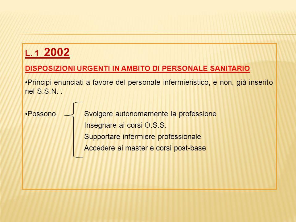 L. 1 2002 DISPOSIZIONI URGENTI IN AMBITO DI PERSONALE SANITARIO