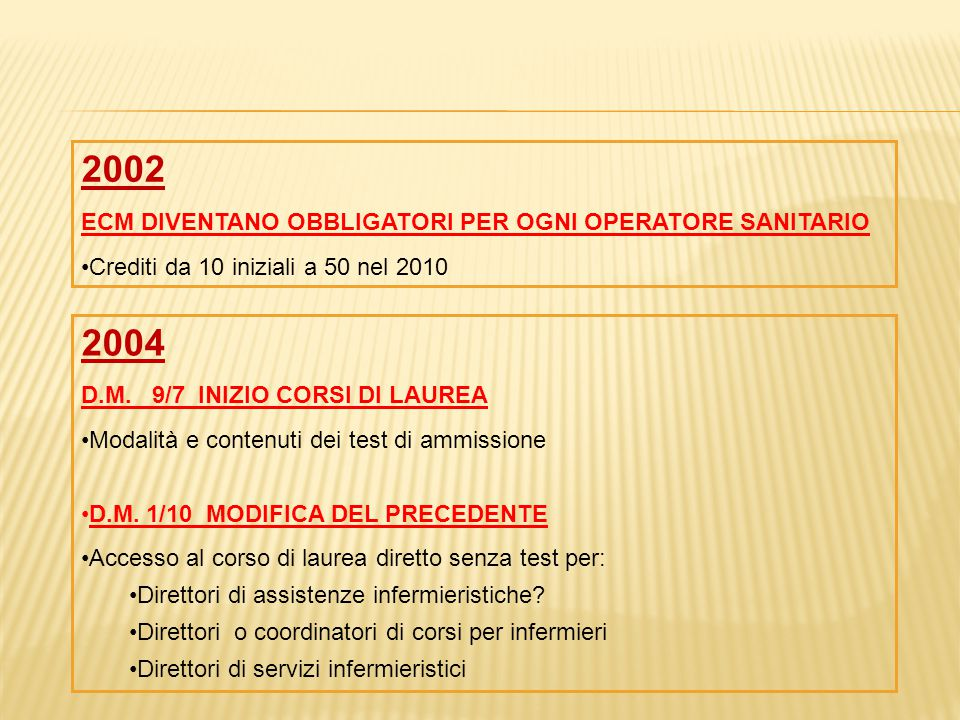 2002 2004 ECM DIVENTANO OBBLIGATORI PER OGNI OPERATORE SANITARIO