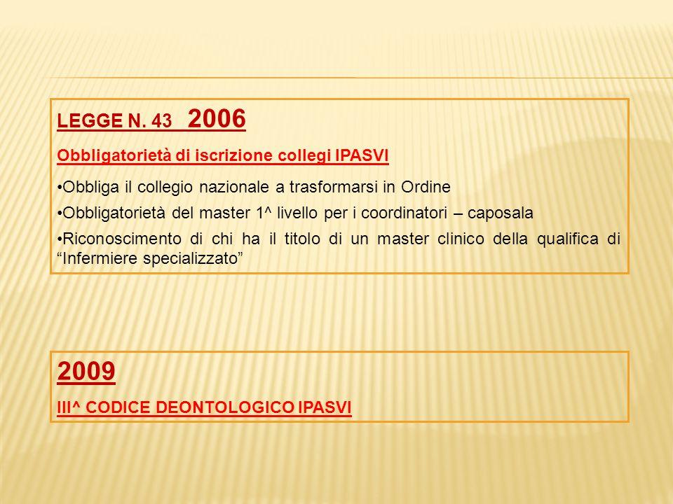 2009 LEGGE N. 43 2006 Obbligatorietà di iscrizione collegi IPASVI