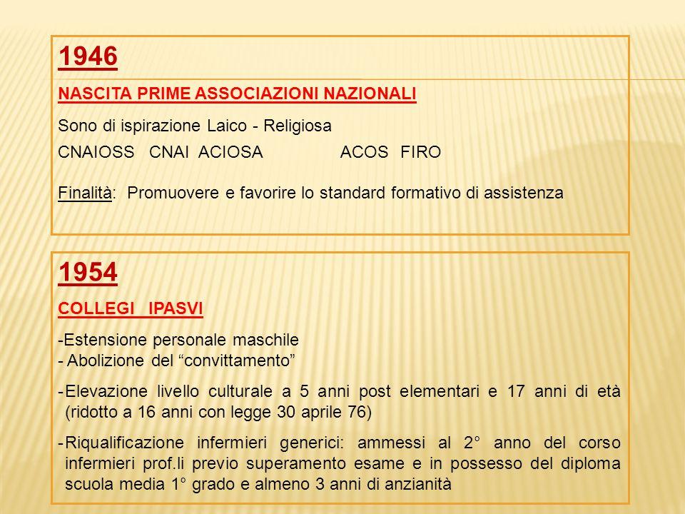 1946 1954 NASCITA PRIME ASSOCIAZIONI NAZIONALI