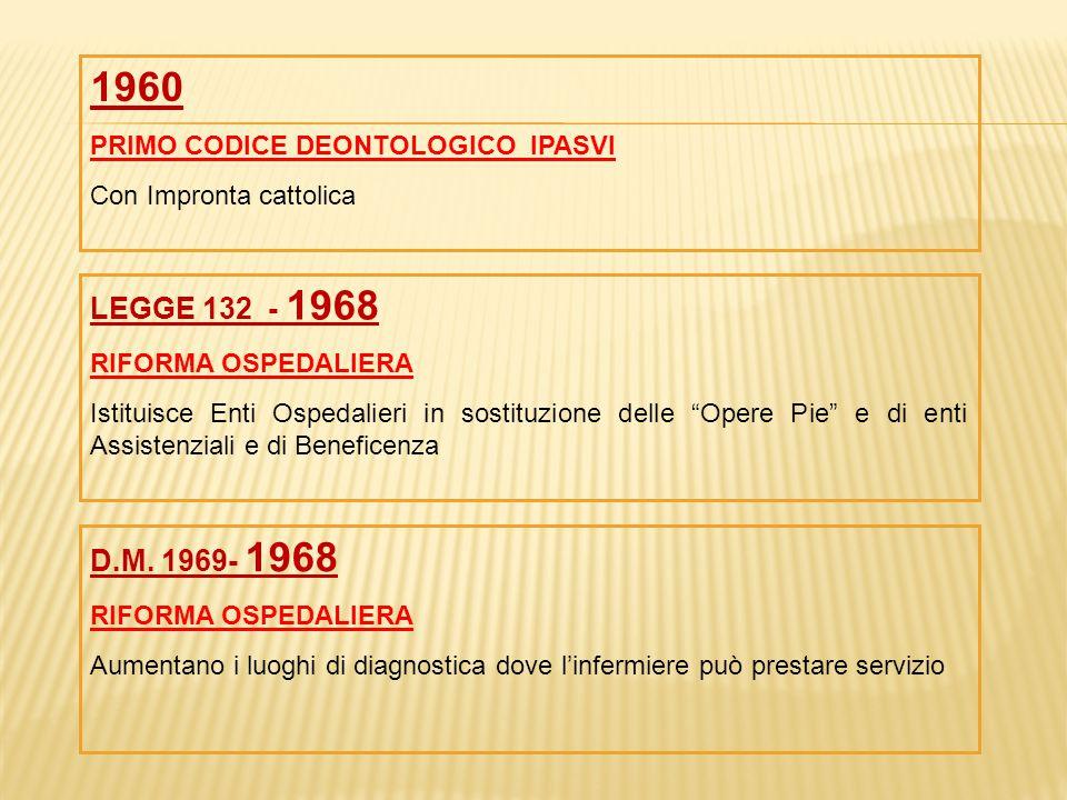 1960 LEGGE 132 - 1968 D.M. 1969- 1968 PRIMO CODICE DEONTOLOGICO IPASVI