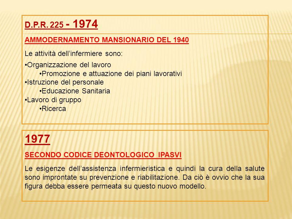 1977 D.P.R. 225 - 1974 AMMODERNAMENTO MANSIONARIO DEL 1940