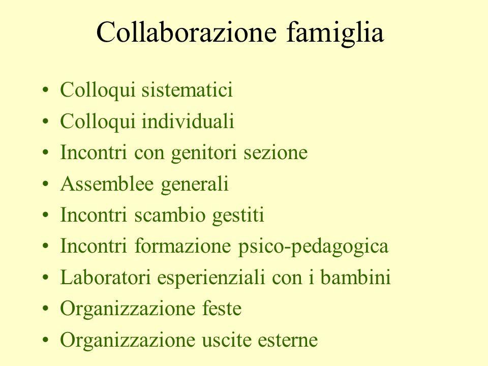 Collaborazione famiglia