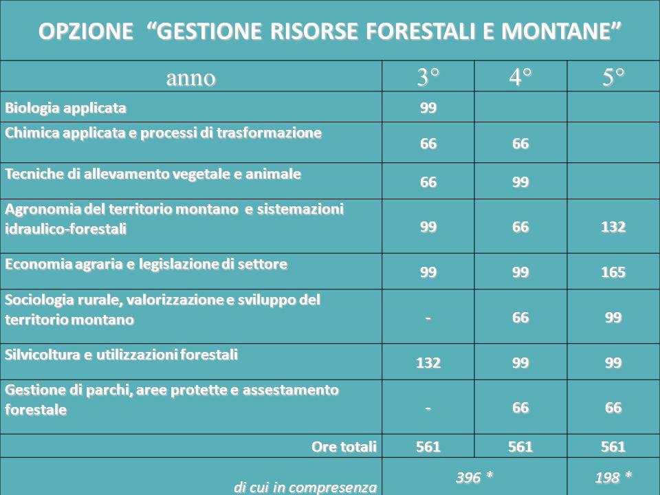 OPZIONE GESTIONE RISORSE FORESTALI E MONTANE