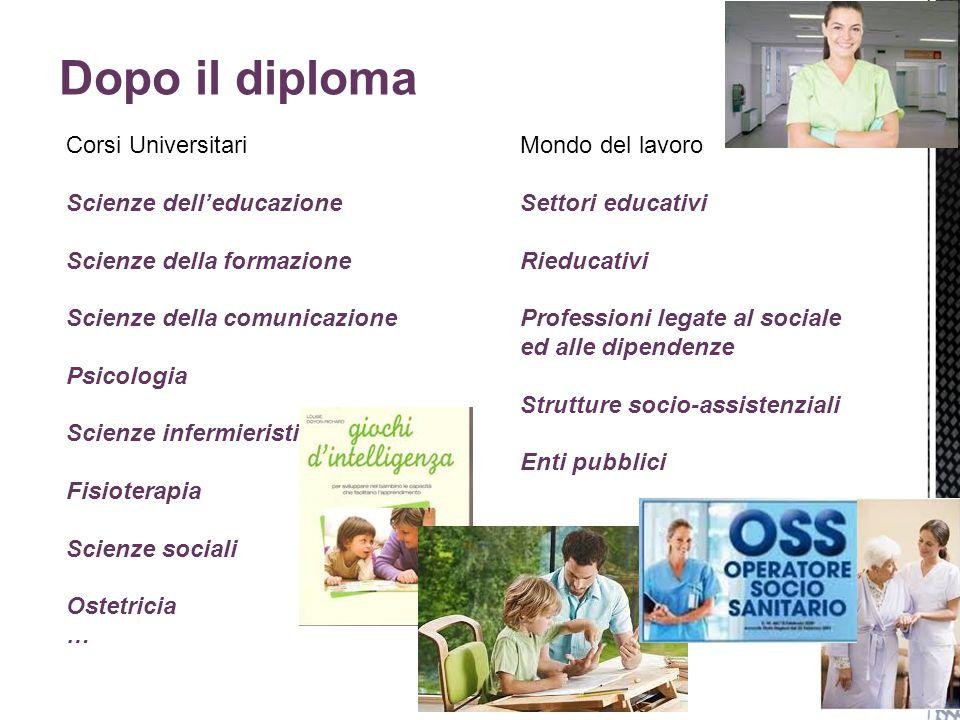 Dopo il diploma Corsi Universitari Scienze dell'educazione