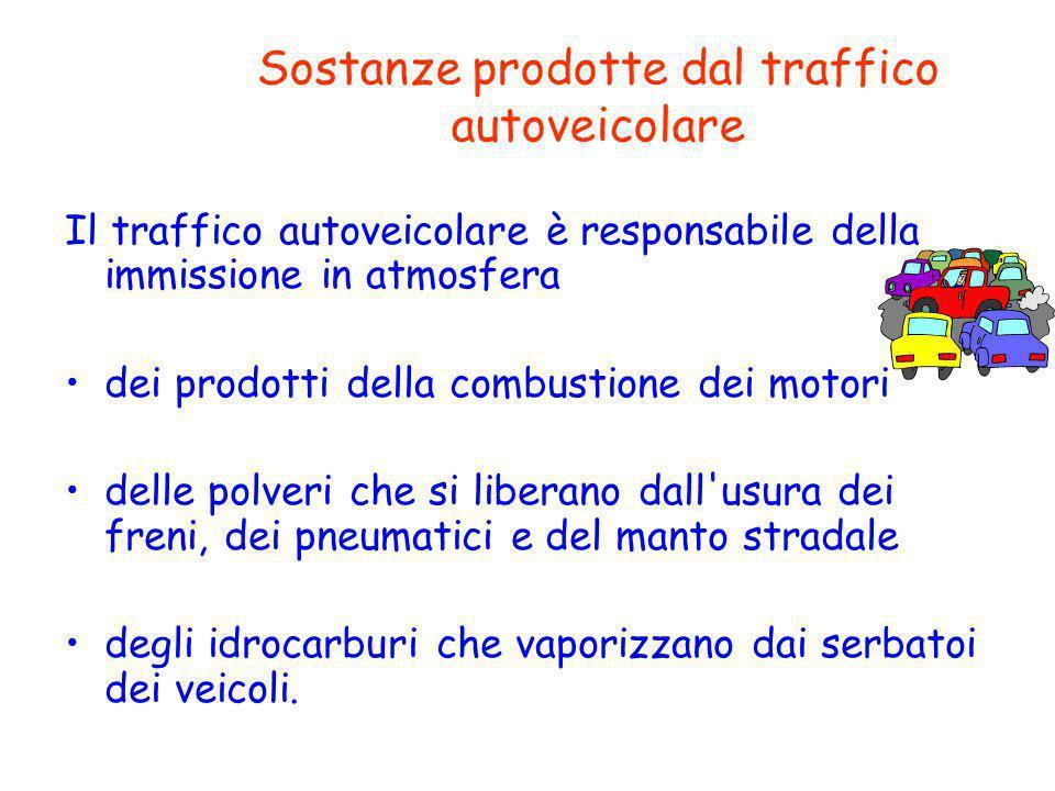 Sostanze prodotte dal traffico autoveicolare