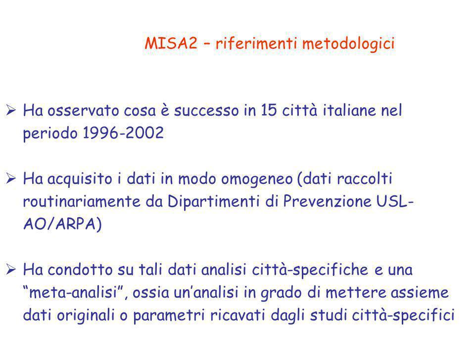 MISA2 – riferimenti metodologici