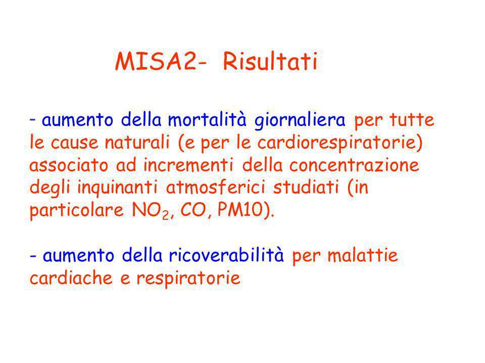 MISA2- Risultati