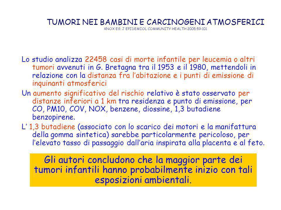 TUMORI NEI BAMBINI E CARCINOGENI ATMOSFERICI KNOX EG, J EPIDEMIOL COMMUNITY HEALTH 2005;59:101