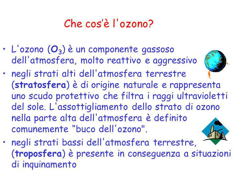 Che cos'è l ozono L ozono (O3) è un componente gassoso dell atmosfera, molto reattivo e aggressivo.