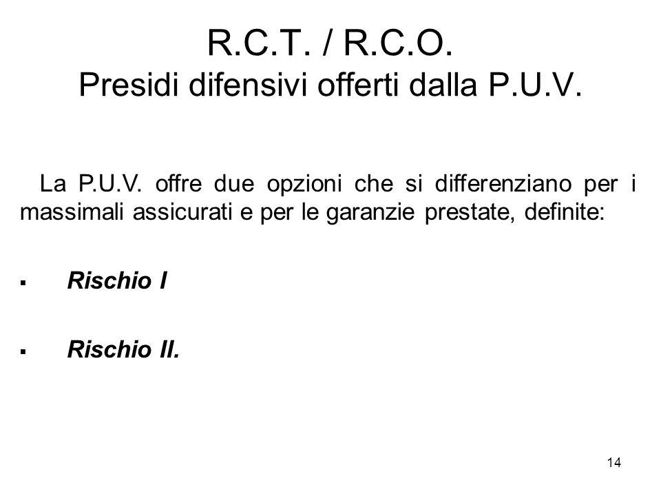 R.C.T. / R.C.O. Presidi difensivi offerti dalla P.U.V.
