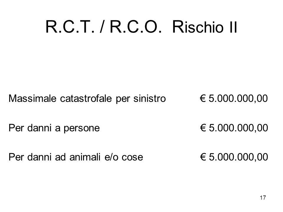 R.C.T. / R.C.O. Rischio II Massimale catastrofale per sinistro € 5.000.000,00.