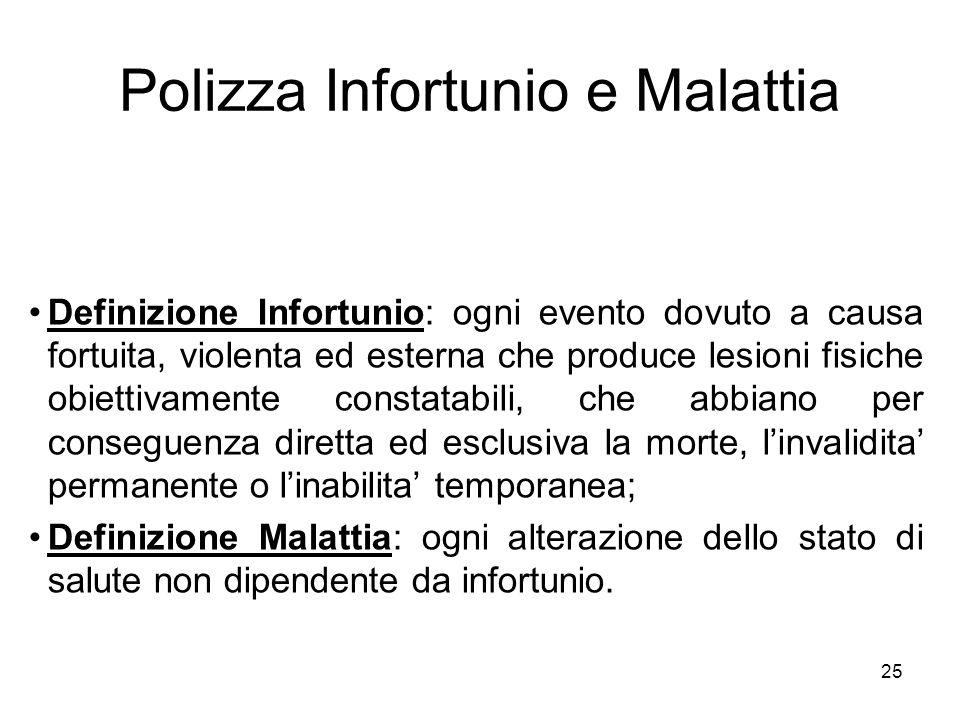 Polizza Infortunio e Malattia