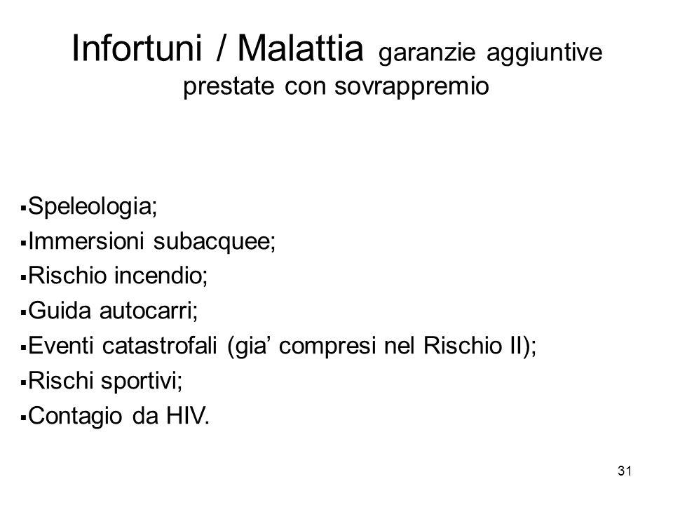 Infortuni / Malattia garanzie aggiuntive prestate con sovrappremio