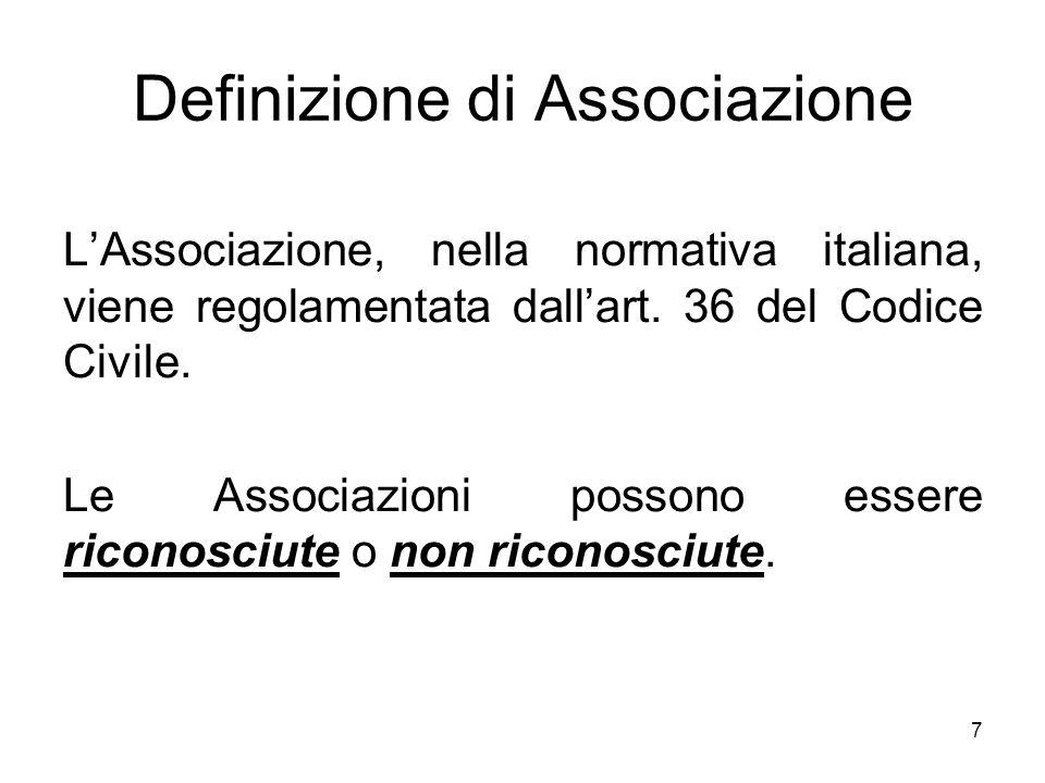 Definizione di Associazione