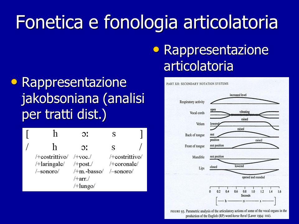 Fonetica e fonologia articolatoria
