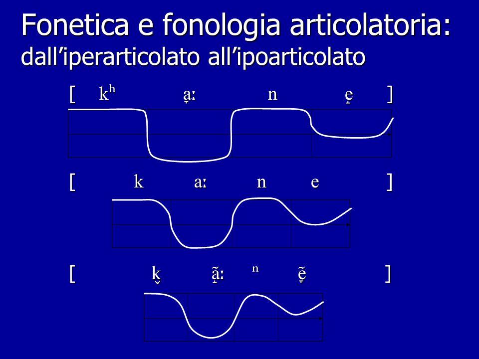 Fonetica e fonologia articolatoria: dall'iperarticolato all'ipoarticolato