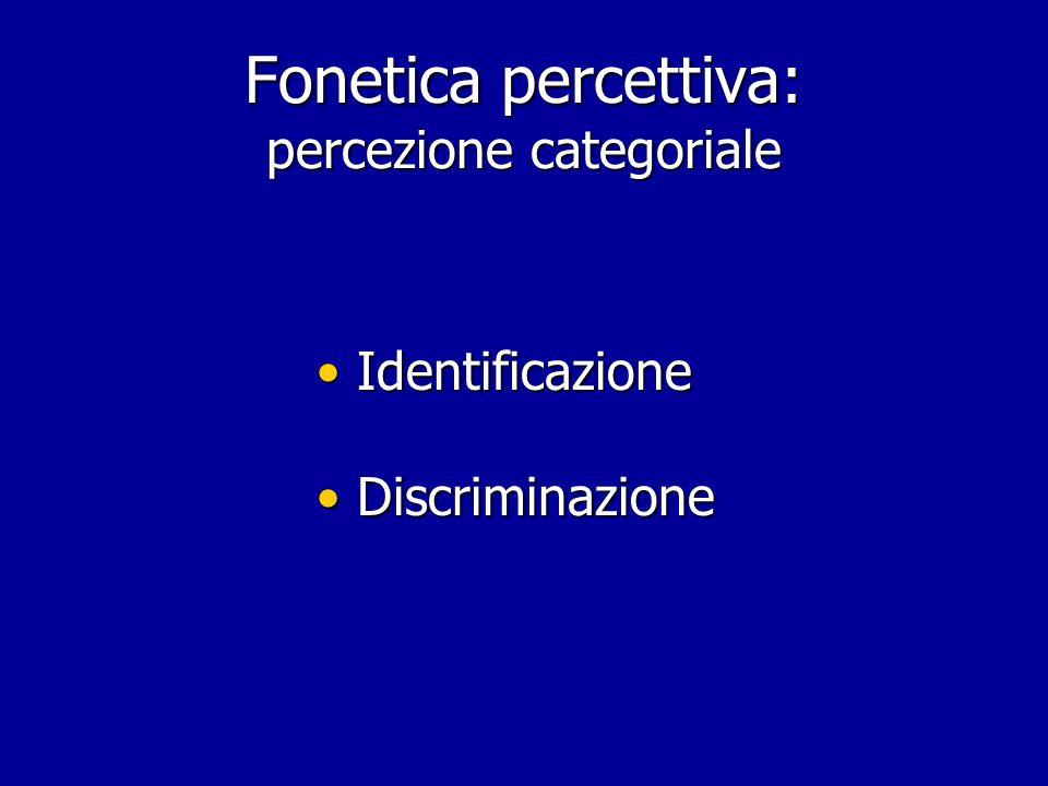 Fonetica percettiva: percezione categoriale