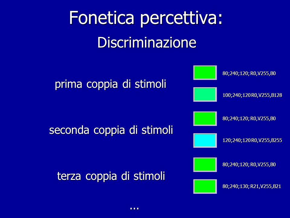 Fonetica percettiva: Discriminazione prima coppia di stimoli