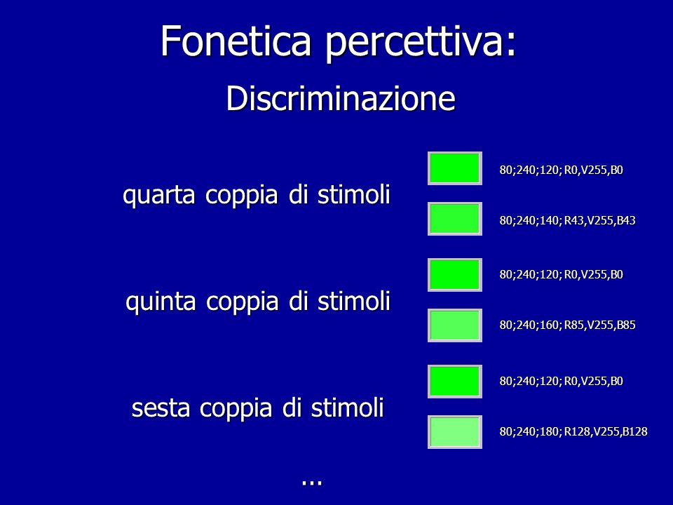 Fonetica percettiva: Discriminazione quarta coppia di stimoli